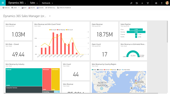 LinkedIn and Office Integrations for Sales Team within Dynamics 365 EE – Features [Part 4.1]
