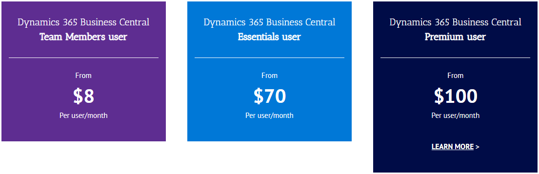 TMC blog Dynamics 365 Business Central pricing tiers