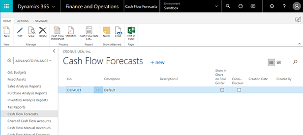 Dynamics 365 business central Cash flow