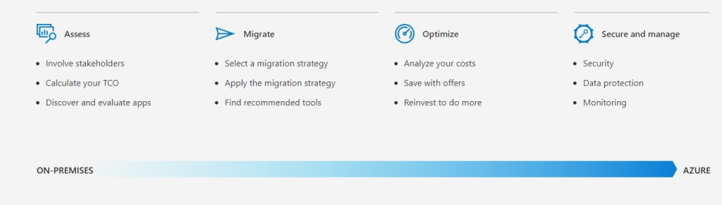 tmc-blog-erp-cloud-azure-migrate-steps