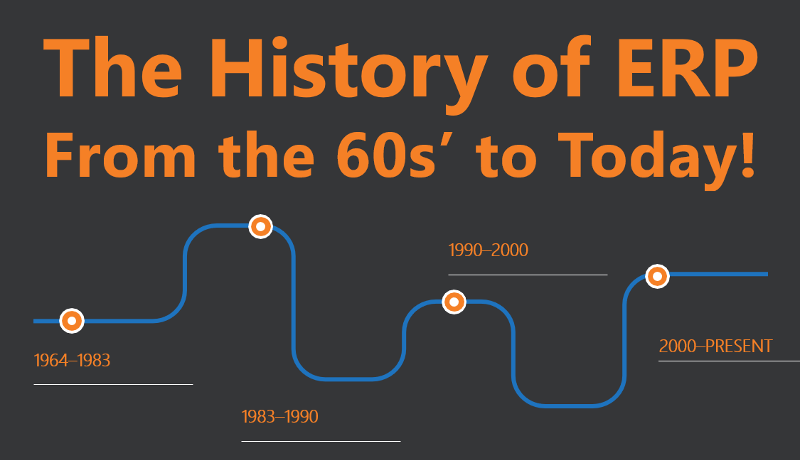 [Infographic] The History of ERP from the 60's to Today