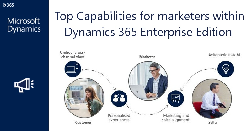 Top Capabilities for marketers within Dynamics 365 Enterprise Edition – Features [Part 2]