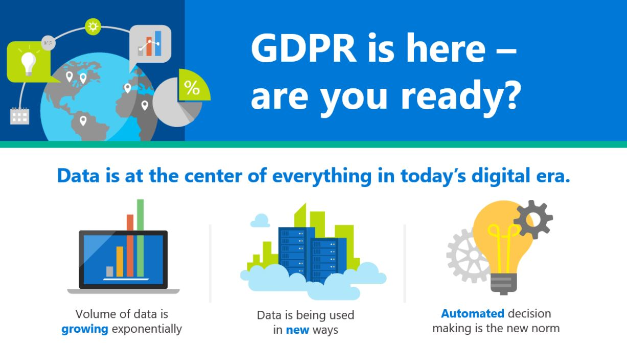 GDPR is here - Are you ready?