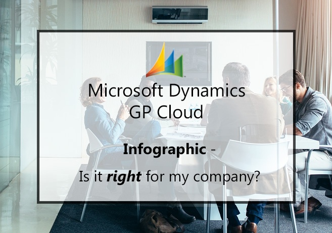 MS Dynamics GP Cloud Infographic - Is it right for my company?