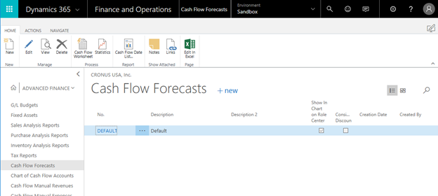 Setting Up Cash Flow Analysis in Dynamics 365 Business Central